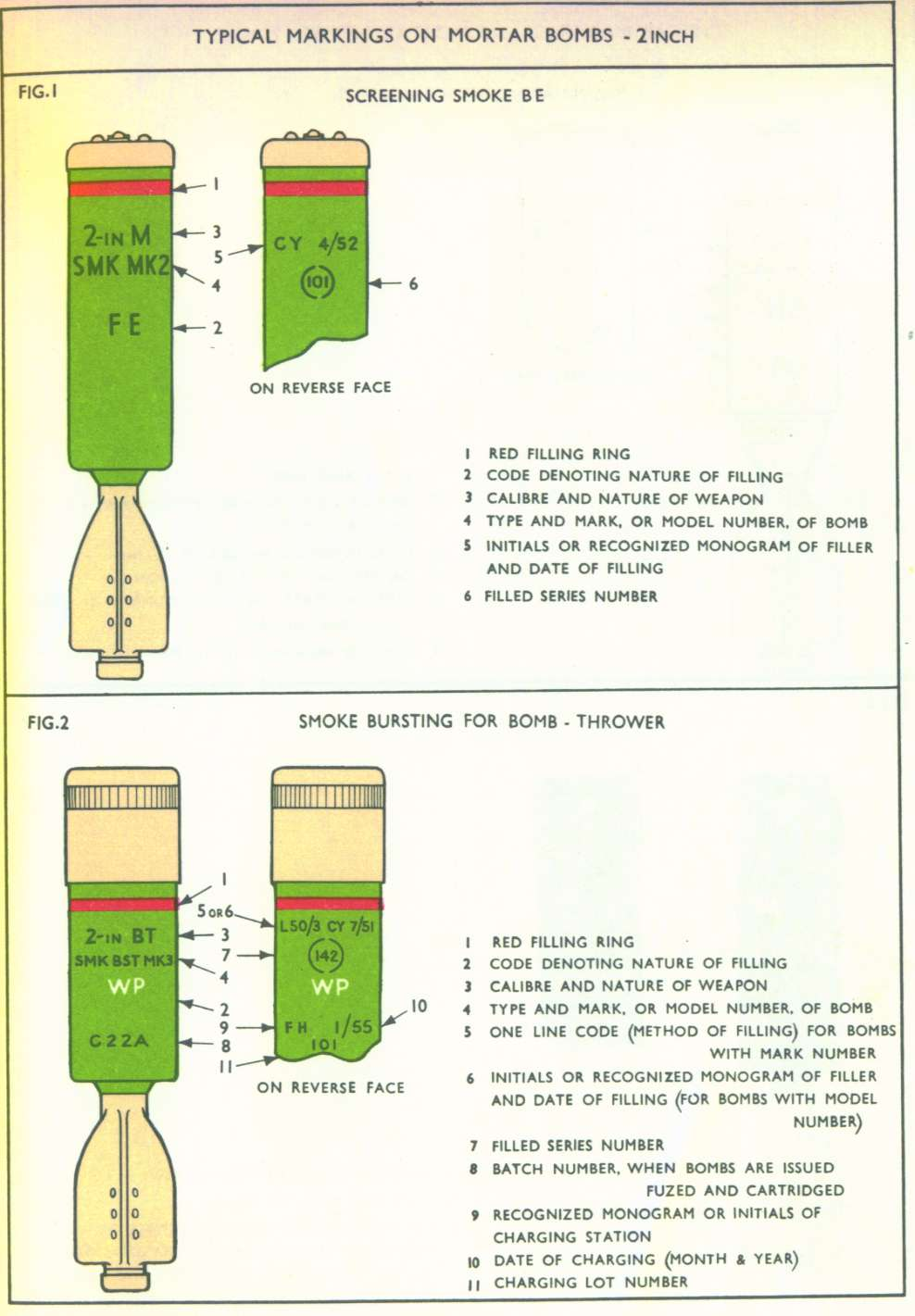 Typical Markings for 2in Mortars Wph2