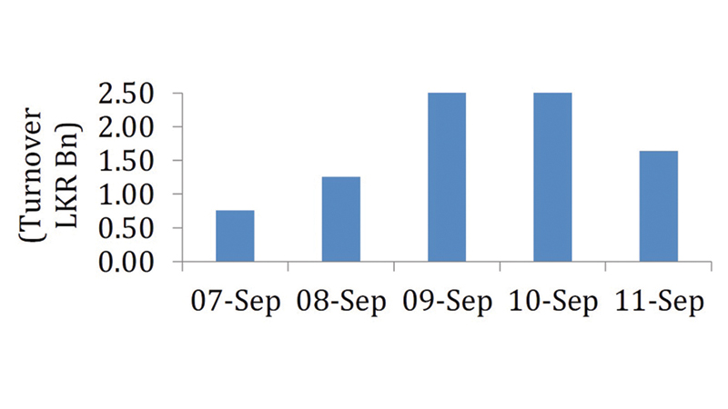 ASPI regains positive momentum- Acuity Stock Brokers Z_p18-ASPI