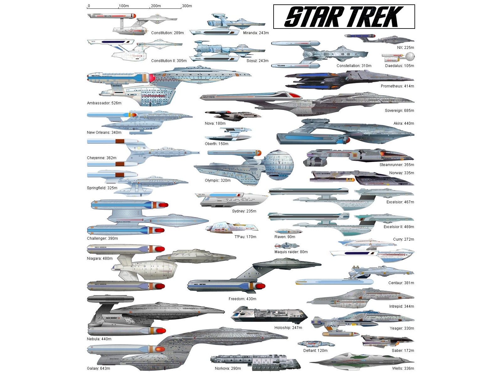 Les vaisseaux de Starfleet StarTrekWallpaper81600x1200