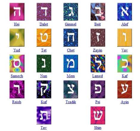 Link zu einigen Lektionen in Bibelhebräisch auf Youtube Hebrew-letters1