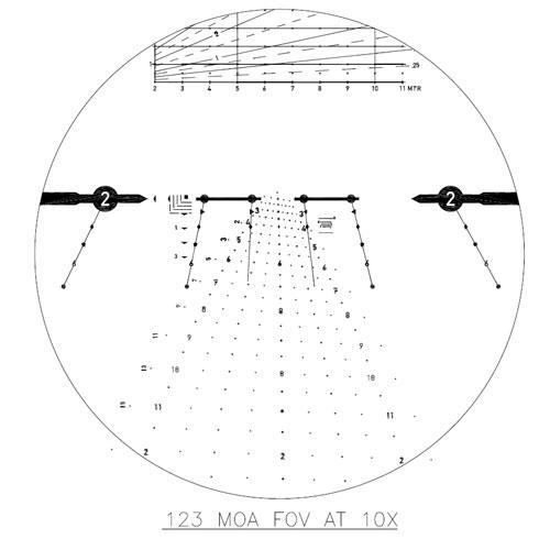 le vent et son influence sur vos tirs  Reticle-500x500