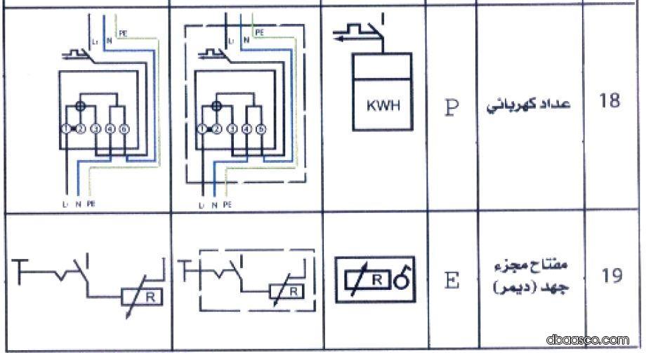 الرموز والمصطلحات المستخدمة فى التمديدات المنزلية  Dbaascoe87ba1f06c
