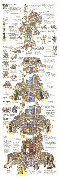 Pour le plaisir des yeux (dessins et schémas) Saturnvcompletpetit