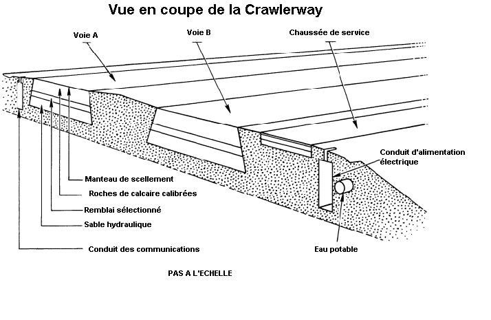[STS-133] Discovery : Préparatifs (Lancement prévu le 24/02/2011) - Page 32 Crawlerwayschema