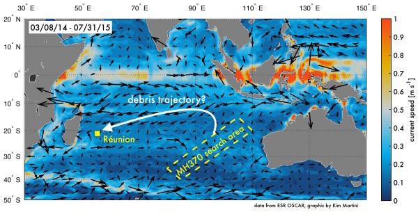 ලෝකේම ලොක්කෝ මූදු පතුල විමසද්දී MH370 ගුවන් යානයේ ආසනයක් මාස 3 කට පෙර වෙරලට ගොඩ ගසලා !  OSCARcurrentsMH3702-600x305