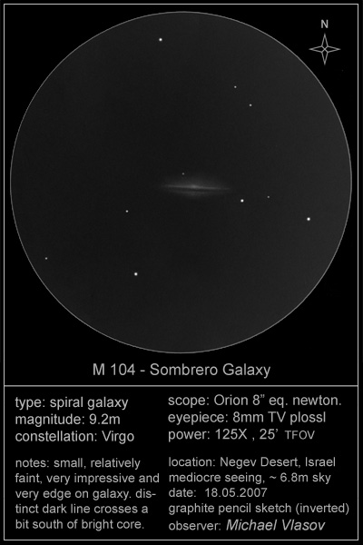 Site Deep Sky Watch M104-sombrero-galaxy-sketch
