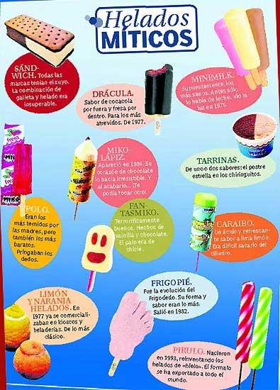 Una de listas: Top helados - Página 3 Helados_miticos