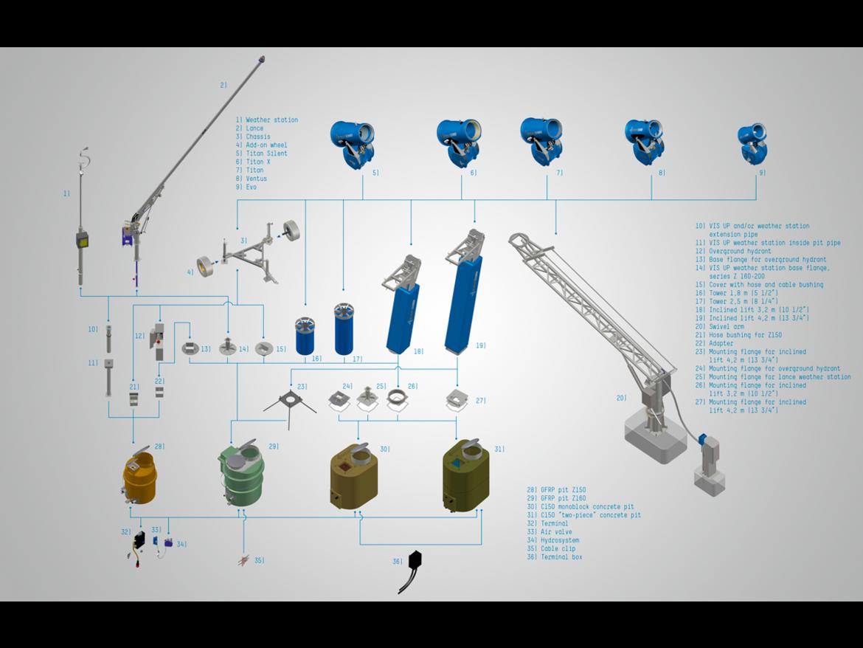 Le groupe Demaclenko 1200-900-dl-product-overview-en