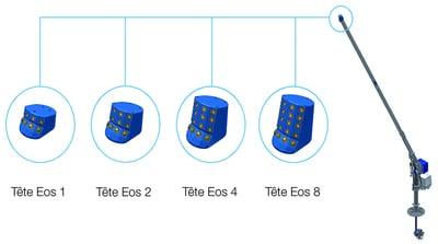 EOS 2 Konfiguration-eos-fr