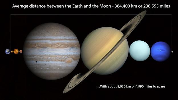 Comment penser que la vie n'est présente que sur Terre ? D
