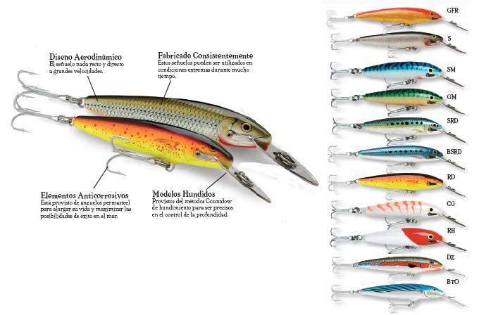 La Pesca del Róbalo (Centropomus sp.) por José Manuel López Pinto / Actualizado a 03 de Noviembre del 2013 Rapala-magnum-18