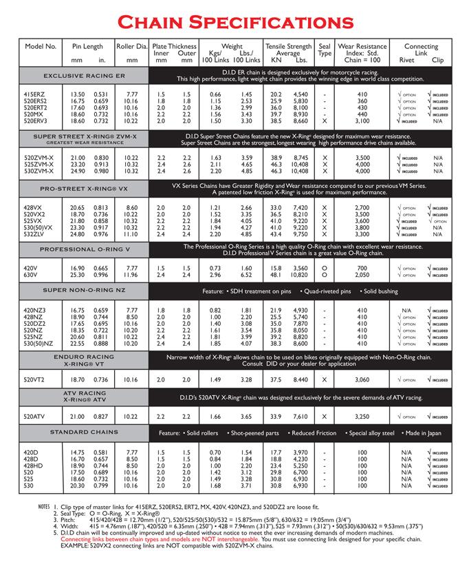 Kit de arrastre - Página 3 UsaSpecs2014