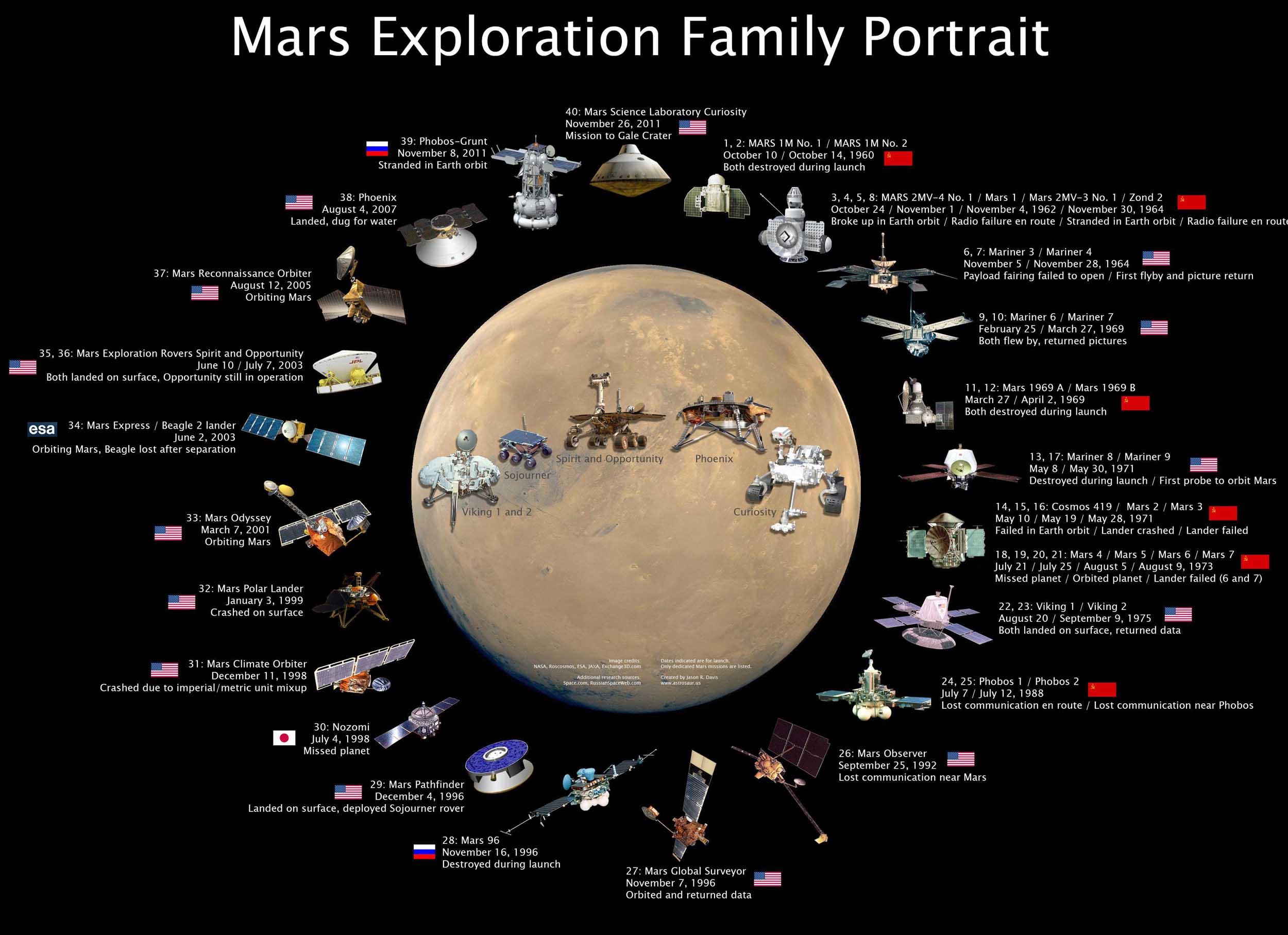 Tìm kiếm sự sống trên các hành tinh trong dải Ngân hà  Nqrieu-hinh-1bis