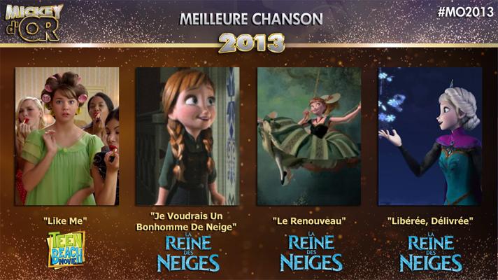 Mickey d'Or 2013 : découvrez le palmarès de l'année ! Chanson2013