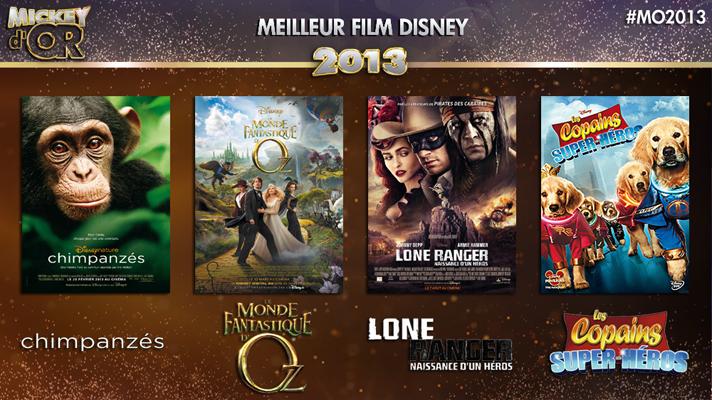 Mickey d'Or 2013 : découvrez le palmarès de l'année ! Film2013