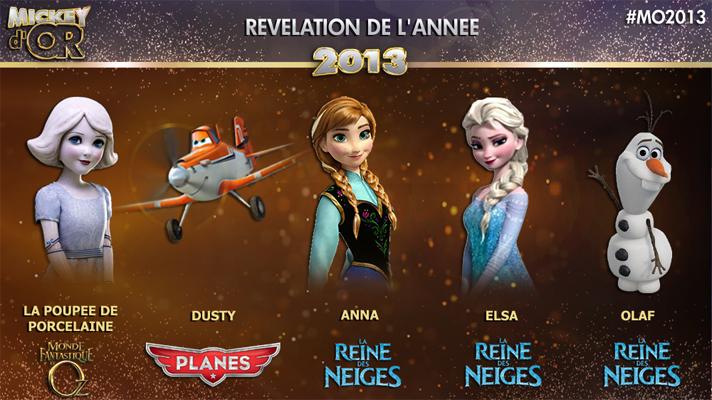Mickey d'Or 2013 : découvrez le palmarès de l'année ! Revelation2013