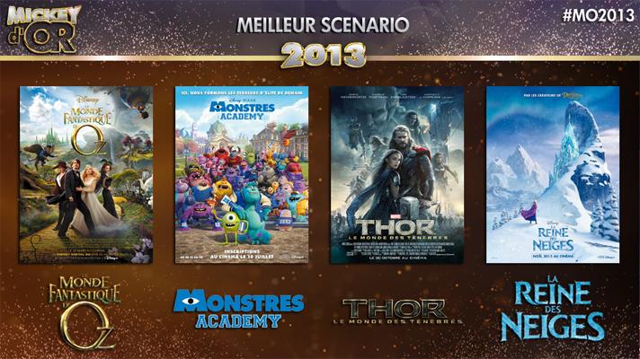 Mickey d'Or 2013 : découvrez le palmarès de l'année ! Scenario2013