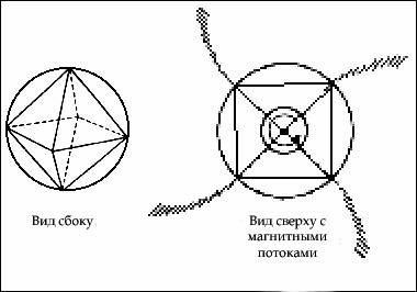 Скрижаль и Руны - Страница 6 19-1