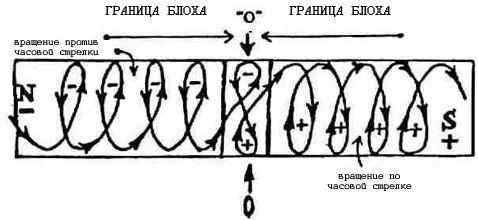 Подобие рунных и научных моделей. - Страница 6 Image88