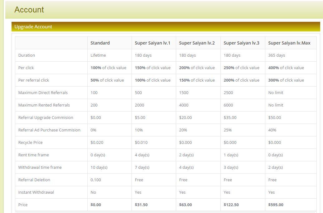 Gokubux - hasta $0.02 por clic - minimo $4.00 - Pago por PP, PM, EP  H6WUR