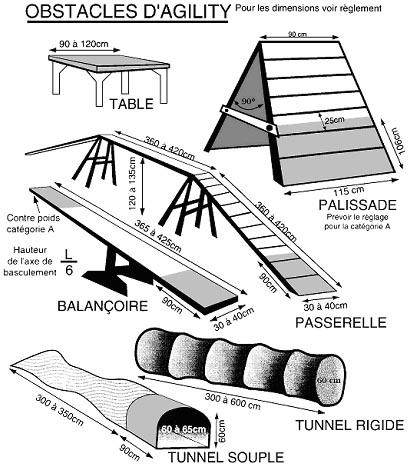 bricolage] dimensions réglementaires des obstacles pour