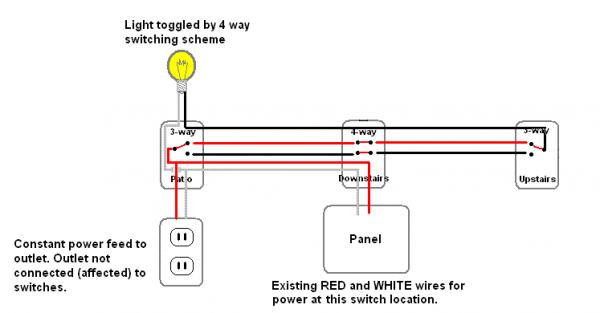 2015 RedBlacks Thread - Page 2 2781d1345502432-4-way-wiring-sanity-check-wire-color-question-4-way_switch_with_outlet_wiring
