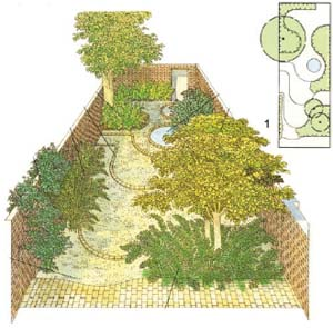 50 korisnih savjeta za uređenje vrta Nacrt-vrta
