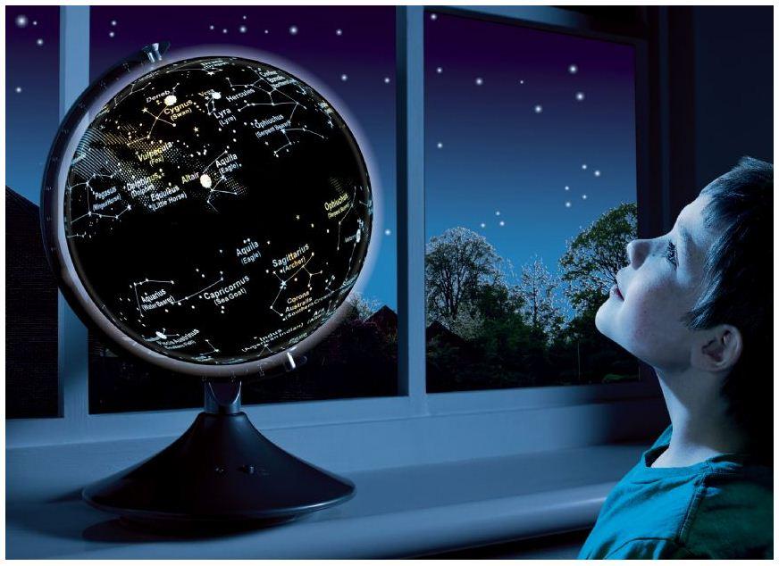 Die Erde, in der wir leben und der Raum, der die Welt ist - Seite 10 Globe4
