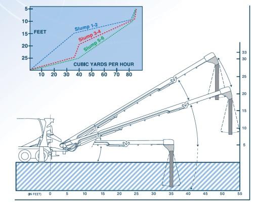 betoniere autobetoniere pompe calcestruzzo Theam1
