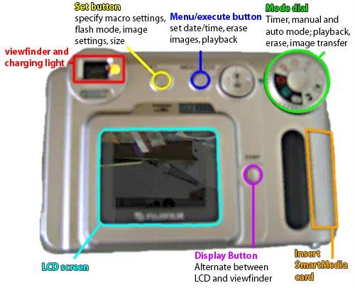 صور  توضح مكونات الكاميرا الرقمية بالتفصيل Camera-labelled