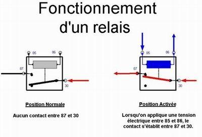 Création faisceau élèctrique. 1115835366_resized