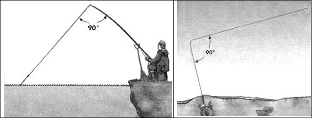 Книга: Голавль и жерех. Все способы ловли 145871-i_006