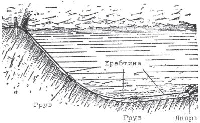 Книга: Крючковые рыболовные снасти 89484-i_006