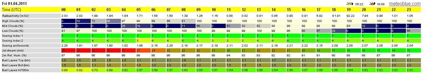 Nouvelle données dans Metéoblue... MeteoBlue_Gesves