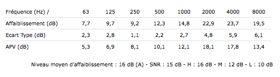 Review:  Protetor auricular - Etymotic, ProGuard, MusicSafePro Alpline e os baratezas... Capture-d%E2%80%99%C3%A9cran-2015-09-22-%C3%A0-21.20.08