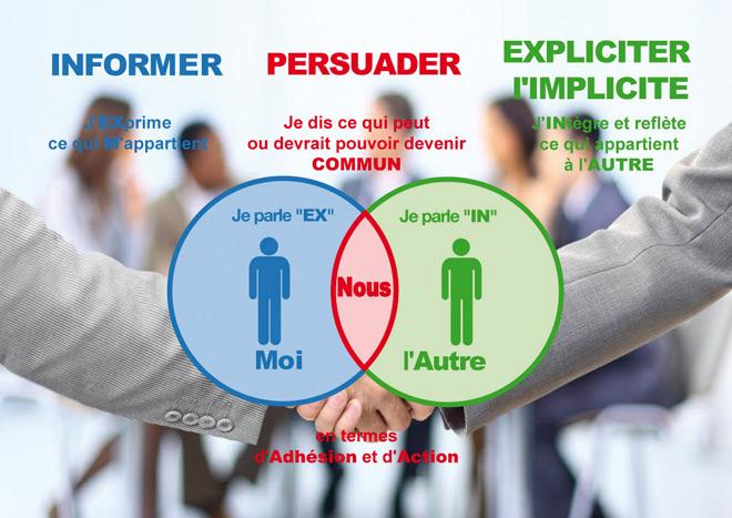 """la communication (dans tous ses supports et ses """"insupportables"""". - Page 3 3-reperes-Image-3"""