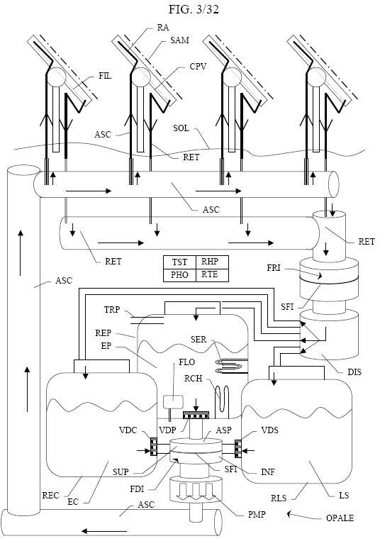Optimisations Photovoltaïques Autonomes avec Liquides en Ecoulement (OPALE) 13150543177TslHS