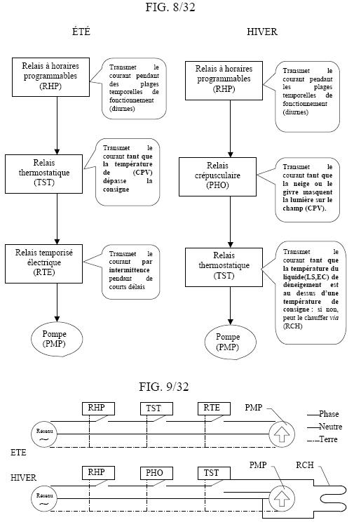 Optimisations Photovoltaïques Autonomes avec Liquides en Ecoulement (OPALE) 1315055827OZZ4jf