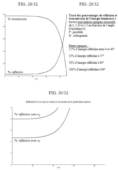 Optimisations Photovoltaïques Autonomes avec Liquides en Ecoulement (OPALE) 1315057904pnw8Bk