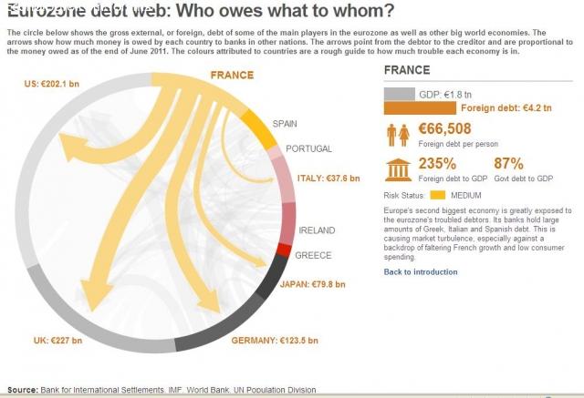 Regards croisés : la crise financière de la zone €uro 1322993023EHQ9OB