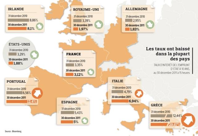 Regards croisés : la crise financière de la zone €uro 13254076141EuNxN