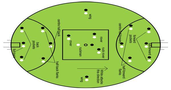 Otros deportes Conocemos-el-futbol-australiano-en-la-escuela-01
