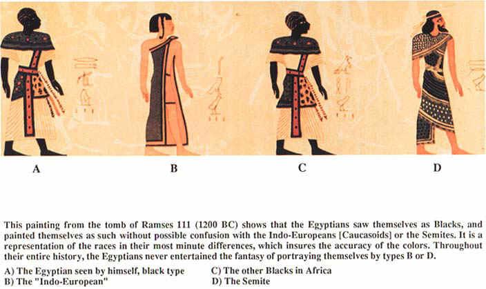 Les pharaons étaient noirs origine des anciens égyptiens Egyptiens_egyptologue_lepsius