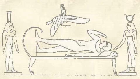 Hieroglyphic of Ra and Osiris. Opetmain