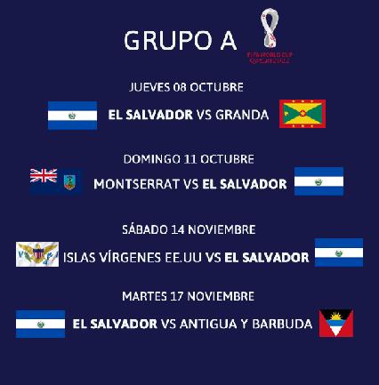 Nuevo Formato para la Clasificatoria de Concacaf a la Copa Mundial de la FIFA Catar 2022 CM22-RondaPreliminarGrupos3-426x433
