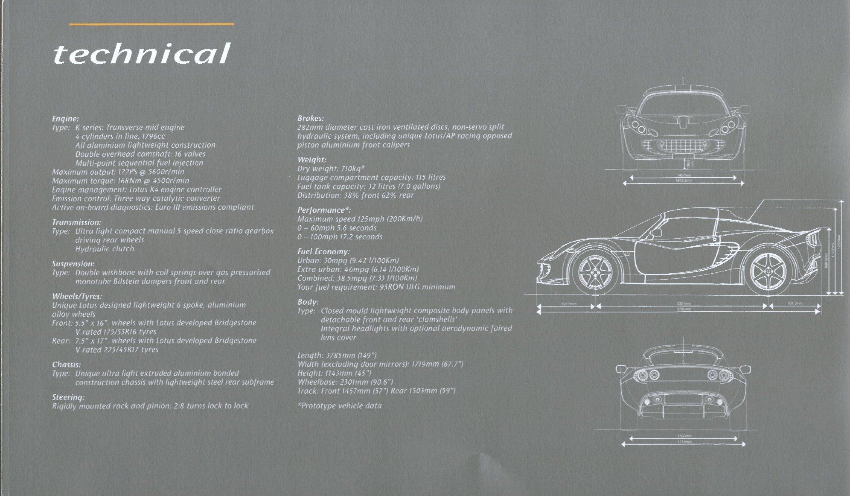 Larghezza Lotus Elise P12