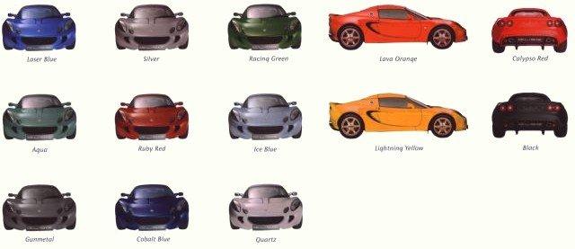 Cambio colore 111s Colourchart
