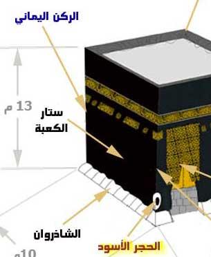 صور تفاصيل الكعبة Yamani_corner