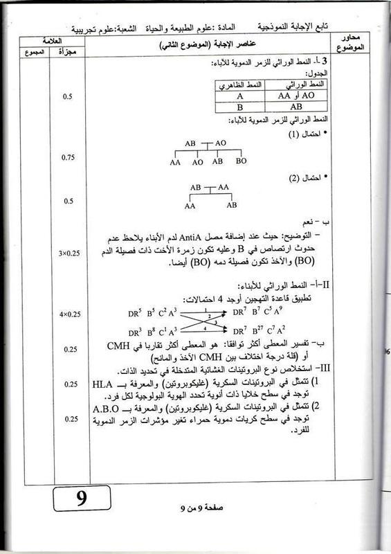 تصحيح موضوع العلوم الطبيعية بكالوريا 2013 ع ت 1689743_orig