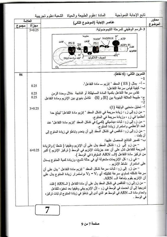تصحيح موضوع العلوم الطبيعية بكالوريا 2013 ع ت 275156_orig